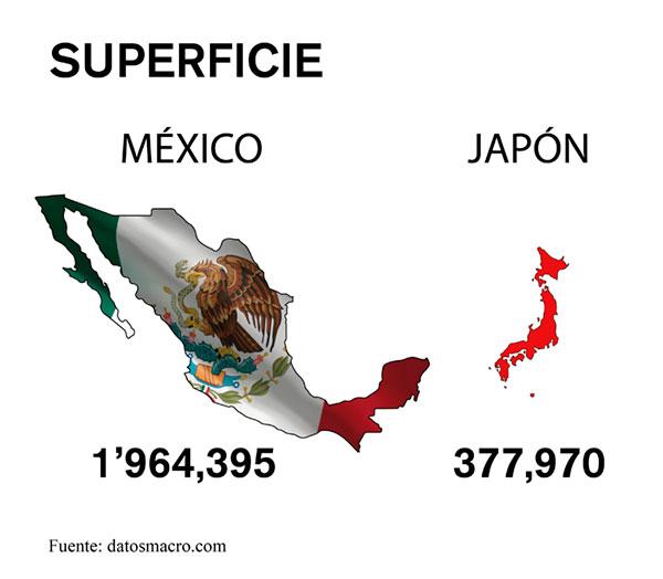 mexico japón