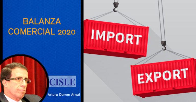 Balanza comercial 2020